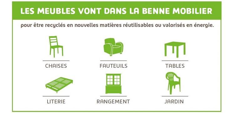 Mobilier usé : pensez à le recycler !