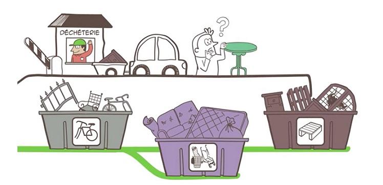 Avant de jeter, pensez réemploi, réutilisation et recyclage !