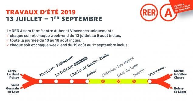 RER A : Travaux d'été